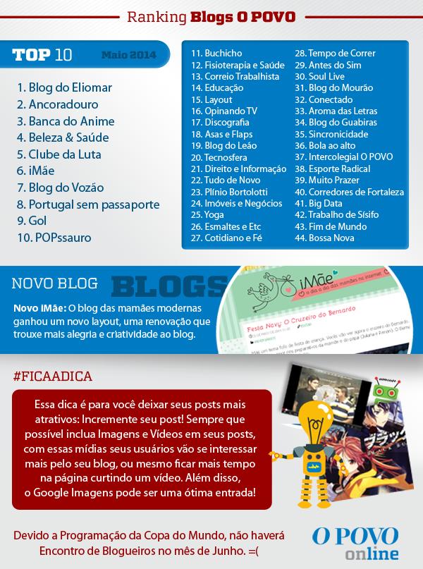 Ranking Blogs Maio 2014