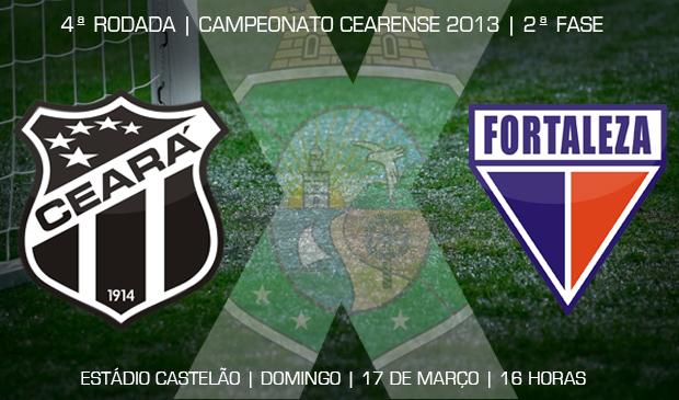 Ceará x Fortaleza – Clássico é clássico (Imagem: Cearasc.com/Divulgação)
