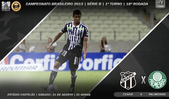 Ceará x Palmeiras - O jogo (Imagem: Cearasc.com/Divulgação)