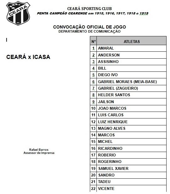 Relacionados Ceará x Icasa