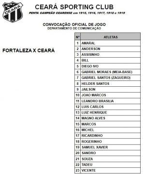 Relacionados Fortaleza x Ceará