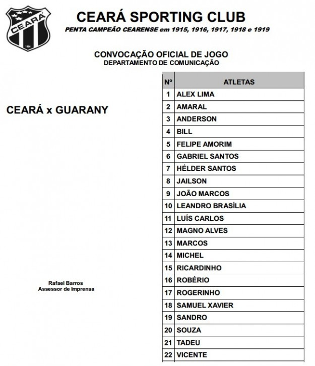 Relacionados Ceará x Guarany