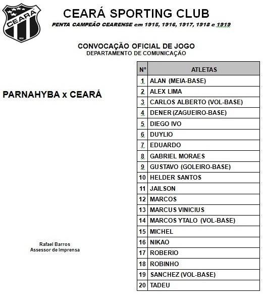 Relacionados Parnahyba x Ceará