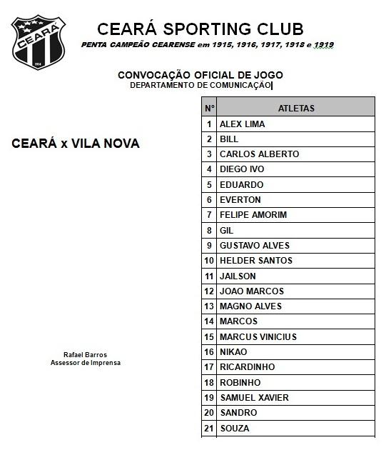 RElacionados Ceará x Vila Nova