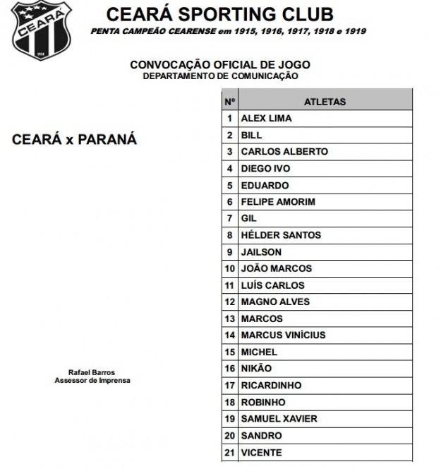 Relaionados Ceará x Paraná