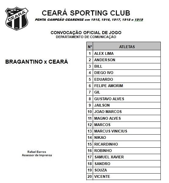 Relacionados Bragantino x Ceará