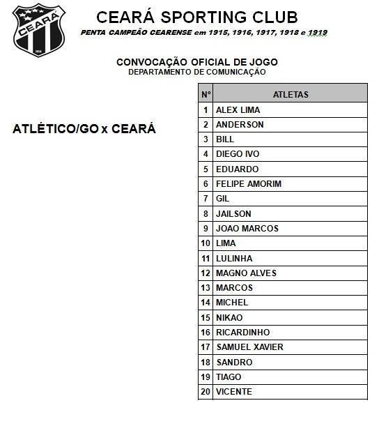 Relacionados Atlético-GO x Ceará