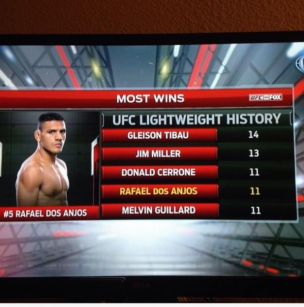 Rafael Dos Anjos tem 11 vitórias no UFC | Foto: reprodução/Instagram
