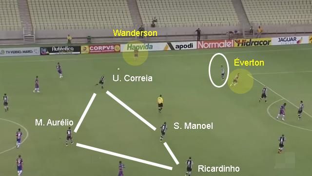 A importância do Fortaleza na evolução do Ceará - Futebol do Povo a08300078c10c