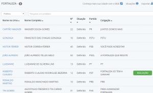 Veja prestação de contas dos candidatos (Foto: Divulgação / TSE)