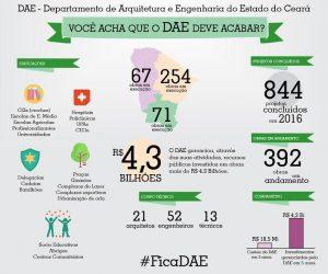 Servidores do DAE divulgaram cartilha sobre impactos da extinção do órgão (Foto: Divulgação)