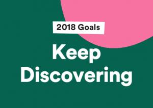 Retrospectiva Spotify