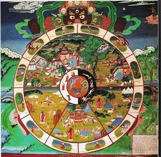Roda da Vida - Mandala Tibetana